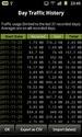 [SOFT] 3G WATCHDOG : surveillez votre consommation data [Gratuit] Image731