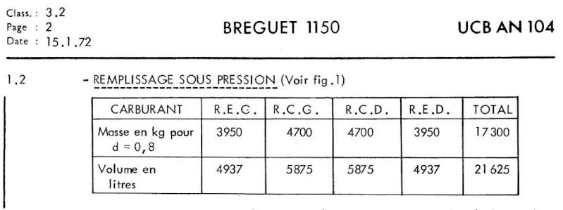 [Les anciens avions de l'aéro] ATLANTIC 1 = Vol Record de durée 1964 ou 1965 - Page 2 Pleins10