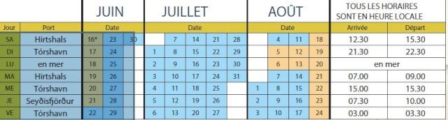 préparation islande 3 premières semaines d'aout 2015 - Page 2 Horair10