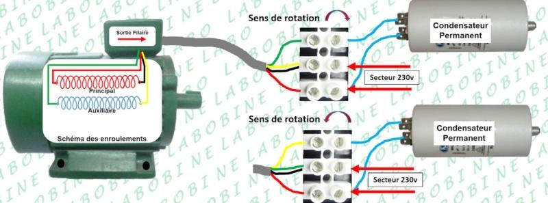 Re motorisation Perceuse à colonne ASKraft Brt_mo10