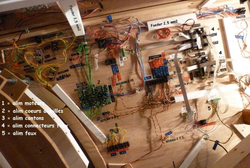 Est il indispensable de torsader les câbles sous système RS? Cablag45