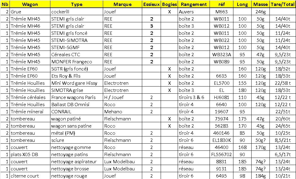 Poids des wagons et voitures Liste_12