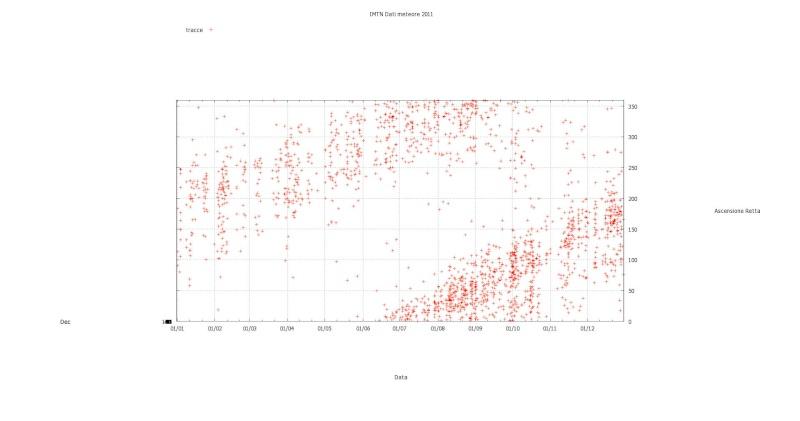 mappa triangolazioni 2011 Spo_da11