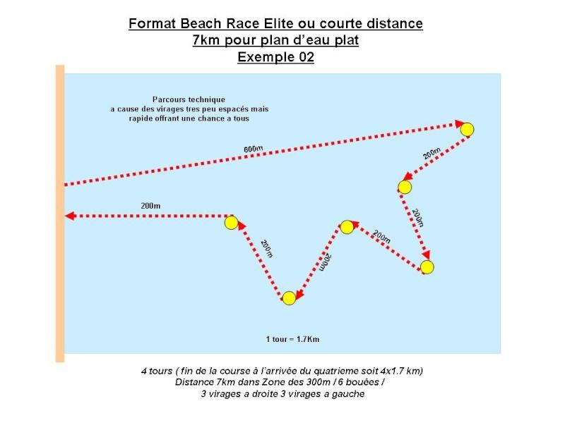 Beach race format Diapos11