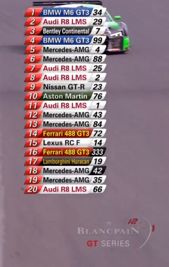 IGTC - Intercontinental GT Challenge - Page 7 Captur61