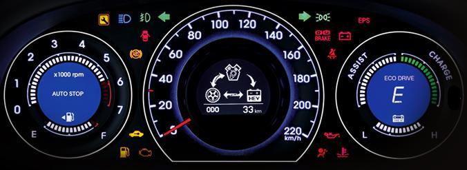 Hyundai Elantra Híbrido (eléctrico-GLP) Avante16