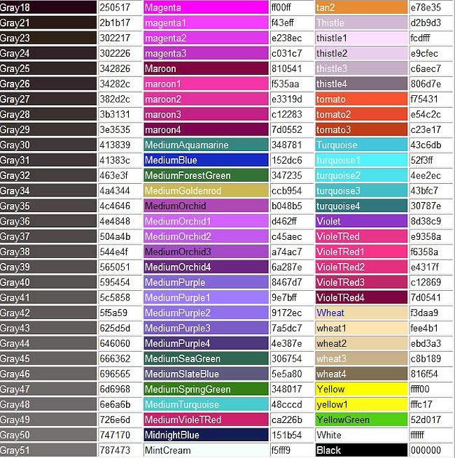 A savoir n°10 : les codes couleurs Couleu13