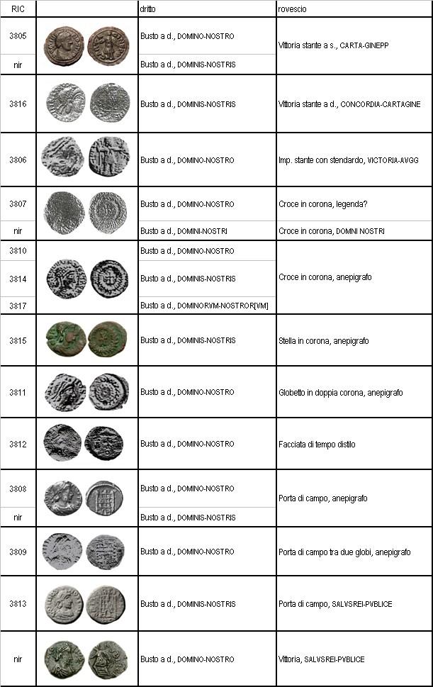 Valentinien III Z_mone10