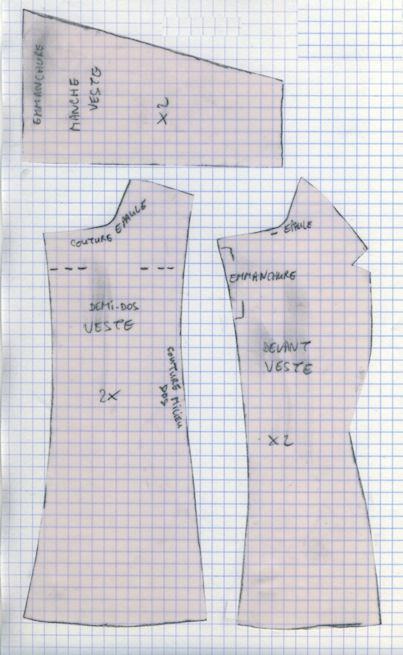 Patrons de vêtements Veste10