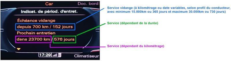 Reset Service entretien avec VAG-COM. Car-in10