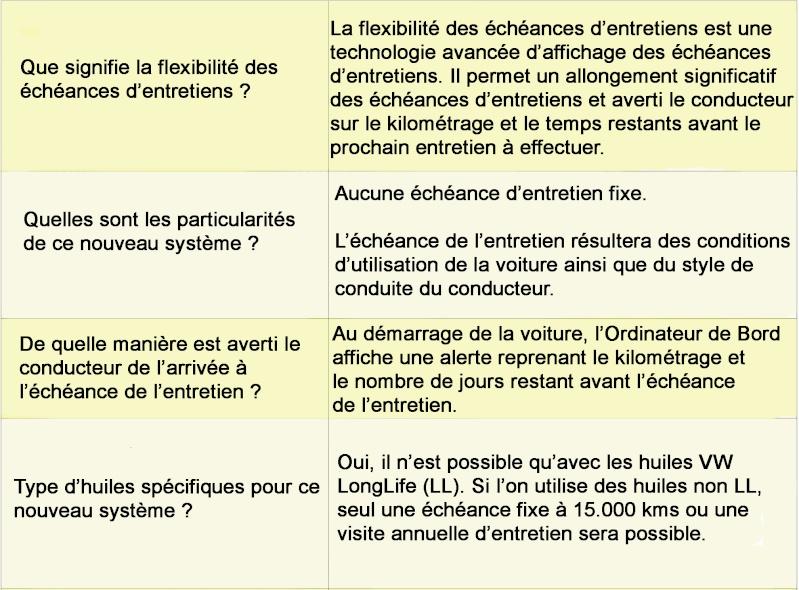 Echéance flexible des entretiens en LongLife : Fonctionnement. Servic10