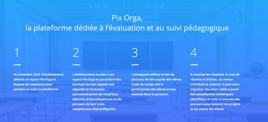 cadre de référence des compétences numériques Captur24