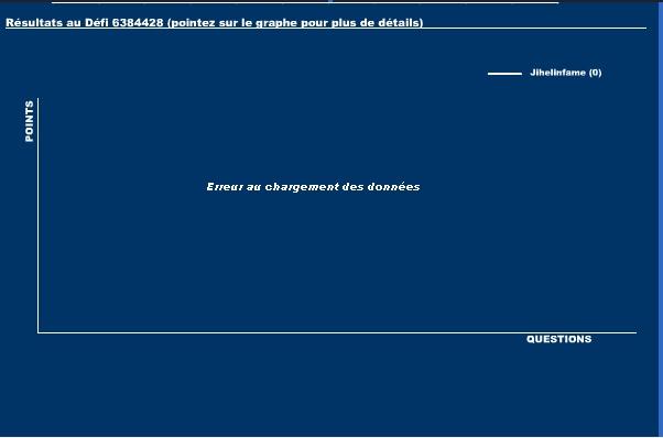 Défis ML : Le Classement des Survivants ! - Page 2 Sans_t10
