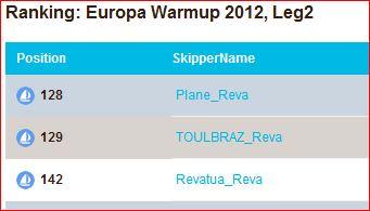 LS  .........   Europa Warm'up 2012 Warmup10