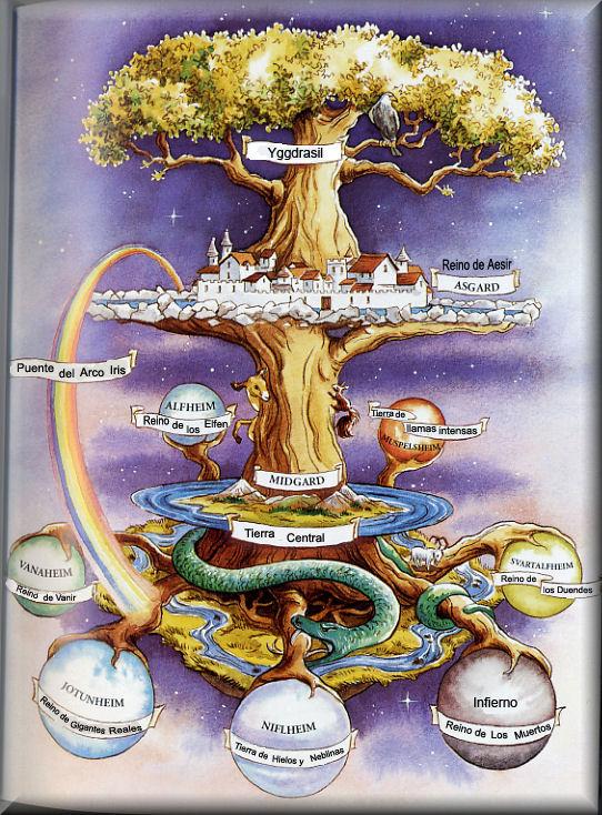 Mythologie scandinave: L'Yggdrasil ou les neufs mondes Yggdra10