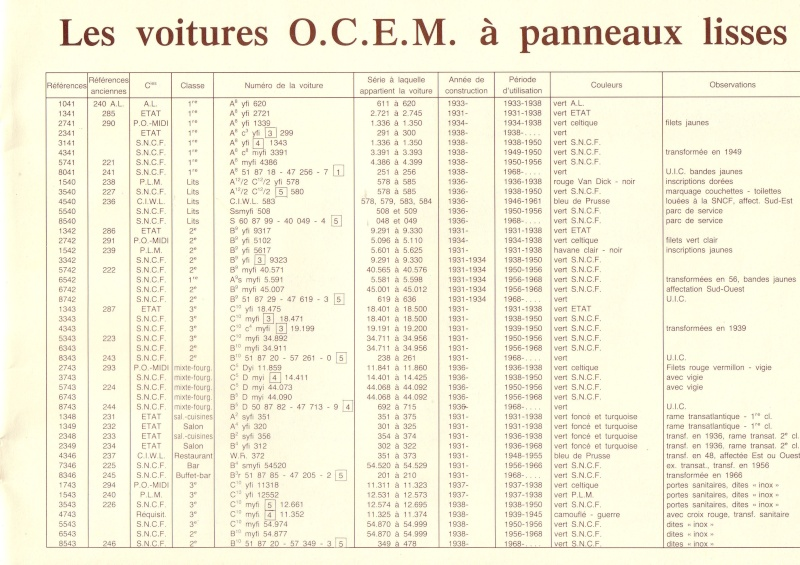 "Voitures Ocem faces lisses ""France Trains"" Page_110"