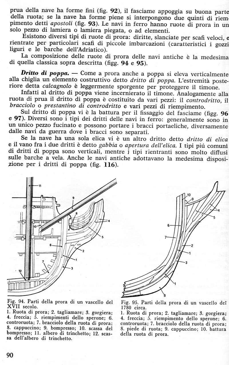 piani - autocostruzione GOLDEN HIND da piani AEROPICCOLA TORINO - Pagina 3 Compon10