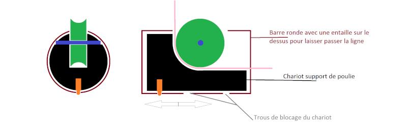 Une barre à développer ...O.R.A Concept  - Page 2 Bare_o10