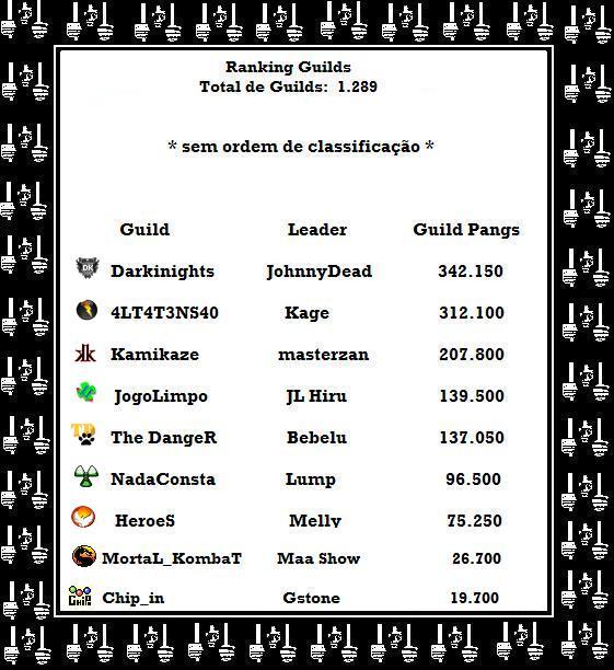 Rankig Guilds Pangya - JANEIRO/ 2012 Rank0412