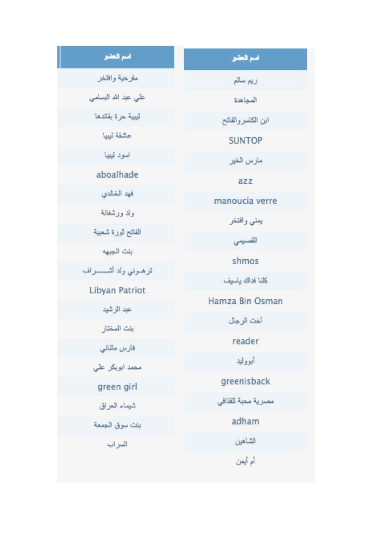 رسالة الى كل اعضاء منتديات زنقتنا الكرام (بتاريخ 30-09-2018) Docume11
