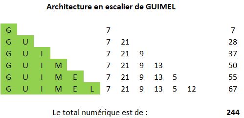 La lettre Guimel Archit17