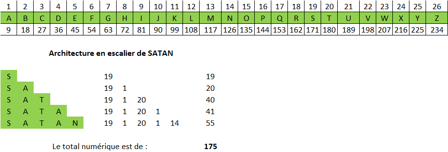 La Prophétie de la Symétrie Miroir - Page 30 Satan10