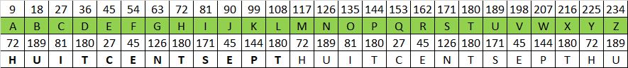Hashem et le Tétragramme. Symzot16