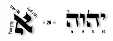 Aleph – Beith - Abraham et l'Univers de PI Yod_et10