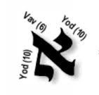 Aleph – Beith - Abraham et l'Univers de PI Yod_to10