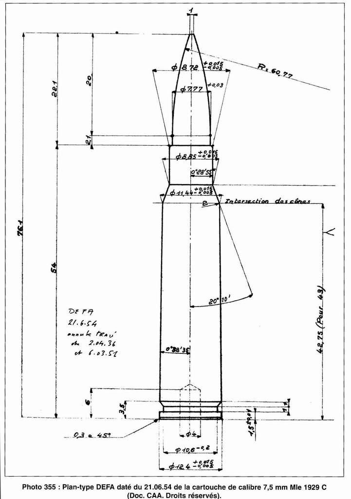 Problème munition MAS 36 75x54_11