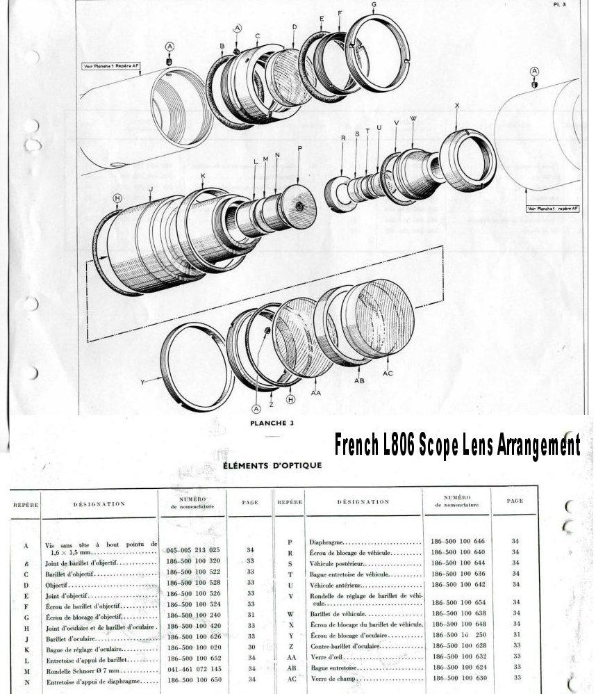 optiques possible FR-FX Optiqu10