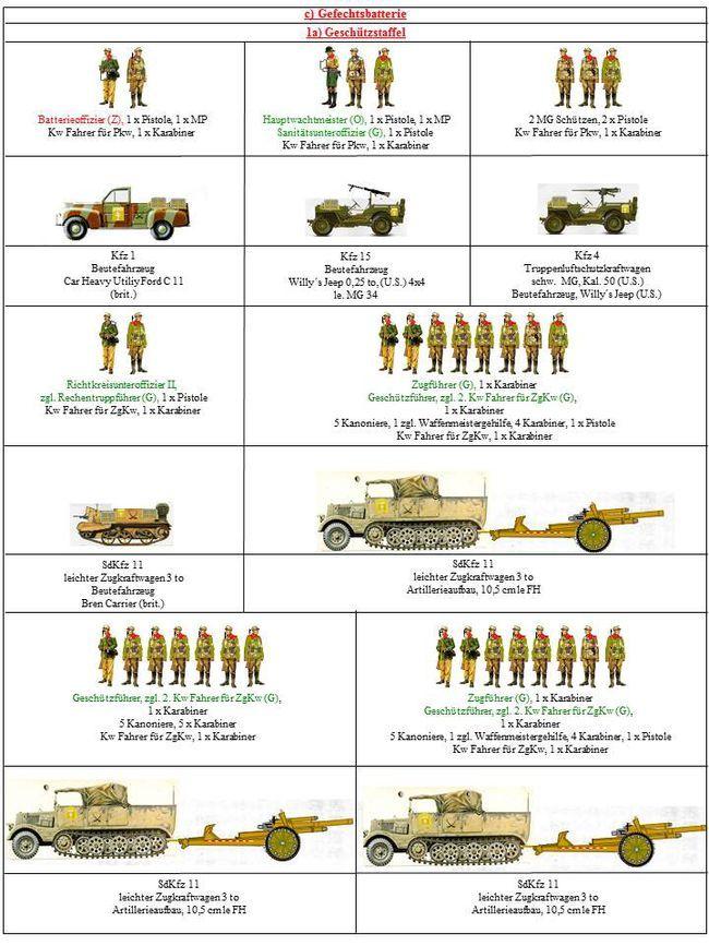 2ème bataille d'El-Alamein ... Le début de la fin pour l'Afrika Korps Art_re10