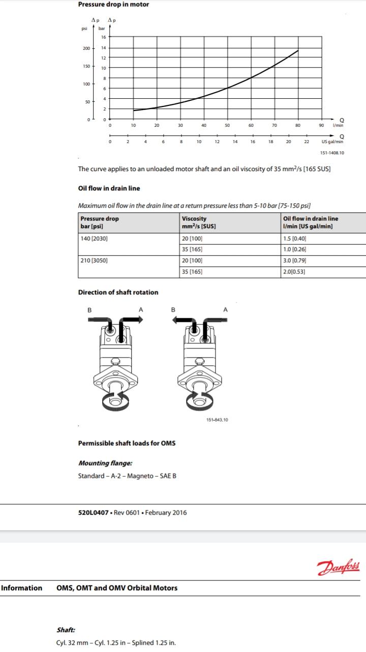 Question moteur hydraulique Screen22