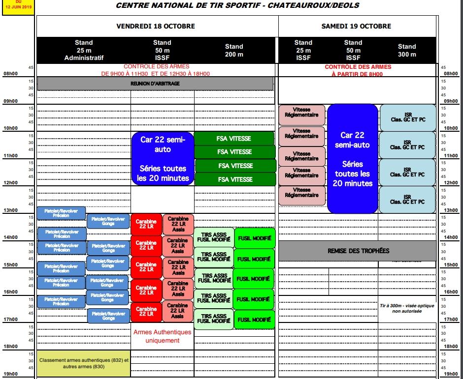 Qui va au Grand Prix de France TAR ?  Gptar210