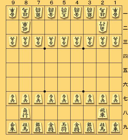 |تعلم لعبة الشوغي [الشطرنج الياباني] بكل سهولة| Shogi-10