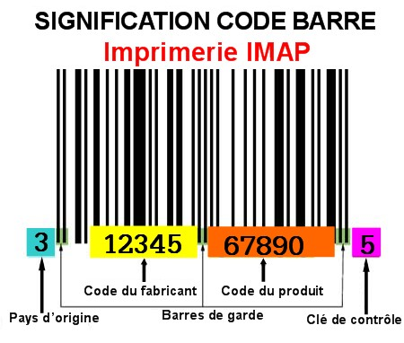 La question à la con de Taelwyn : code barre GB / NES Signif10