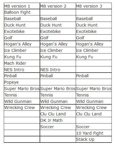 Les M Serie de Nintendo Zgehfj10