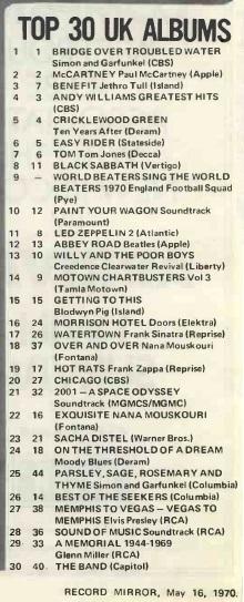 Black Sabbath 50: Legado - Página 15 Record13