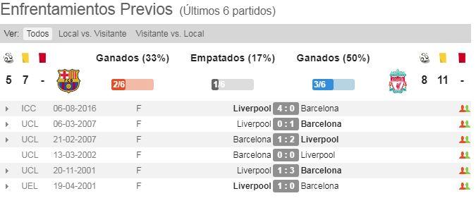 Semifinal Liverpool vs Barça Captur14