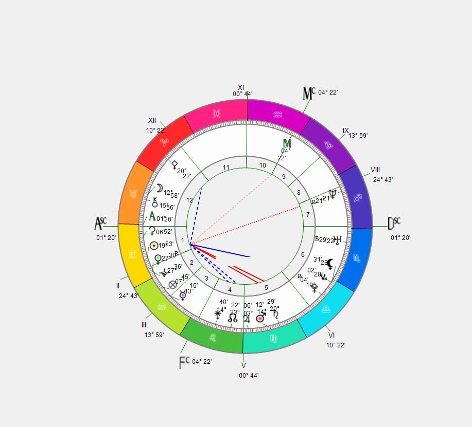 Saturne carré Soleil Robin_12