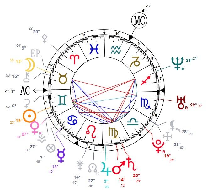 Saturne carré Soleil Robin_13