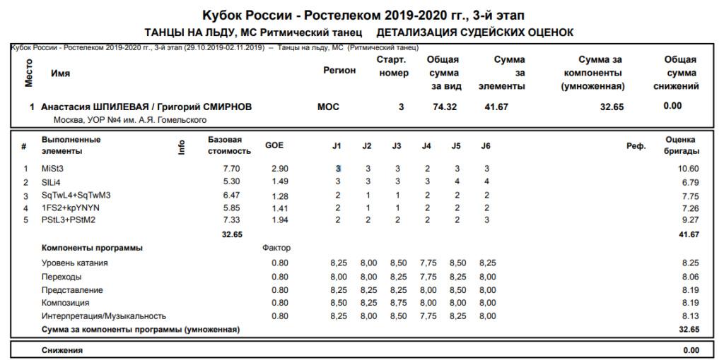 Анастасия Шпилевая - Григорий Смирнов/ танцы на льду - Страница 15 Shil_r10