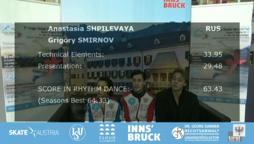 Анастасия Шпилевая - Григорий Смирнов/ танцы на льду - Страница 13 Shpism15