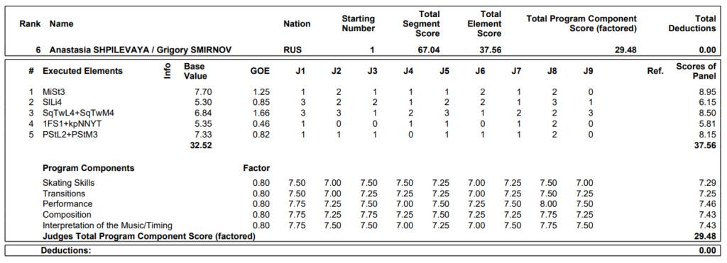 Анастасия Шпилевая - Григорий Смирнов/ танцы на льду - Страница 16 Sp_rd11