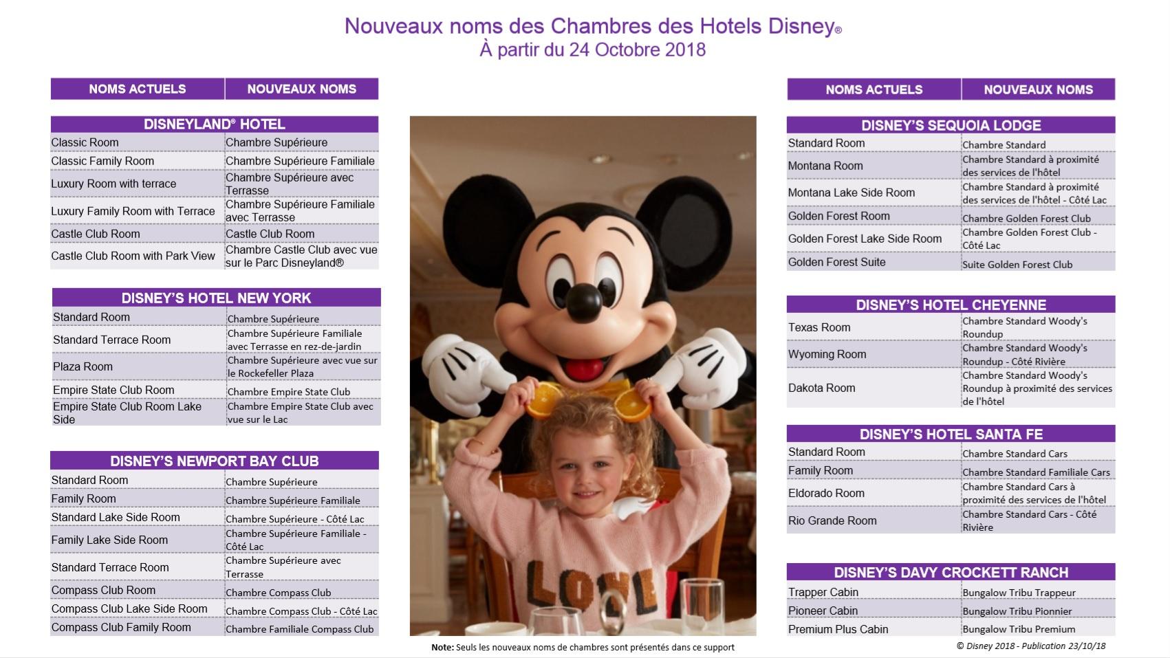 Cambio nome delle camere degli hotel Disney Nomi_n10