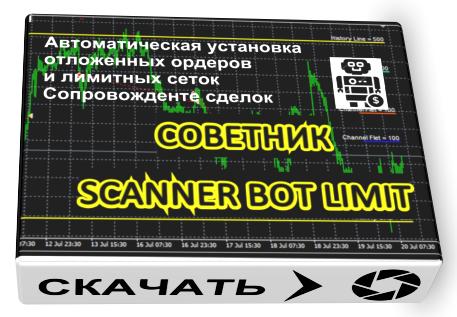 Программы для трейдеров. Форекс - советники, индикаторы, скрипты Scanne15