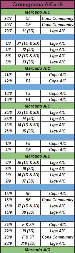 [AIC] Fixture de la versión AICv19 Cronog10