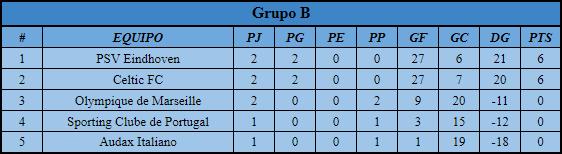 [AIC] Resumen de COPA AIC #1 Grupo_11