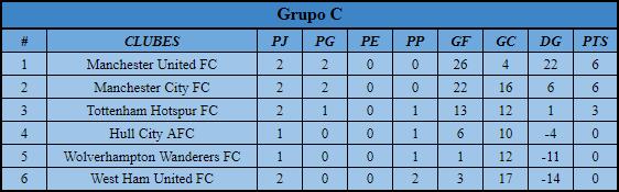 [AIC] Resumen de COPA AIC #1 Grupo_12