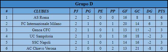 [AIC] Resumen de COPA AIC #1 Grupo_14